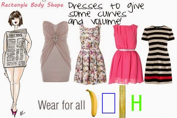 Why Clothing according to Body Type is Crucial for Your ...