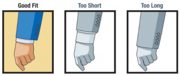 A Perfectionist S Guide To Suit Fitting Looksgud In