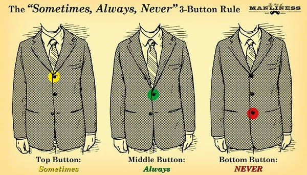 button rules for suits