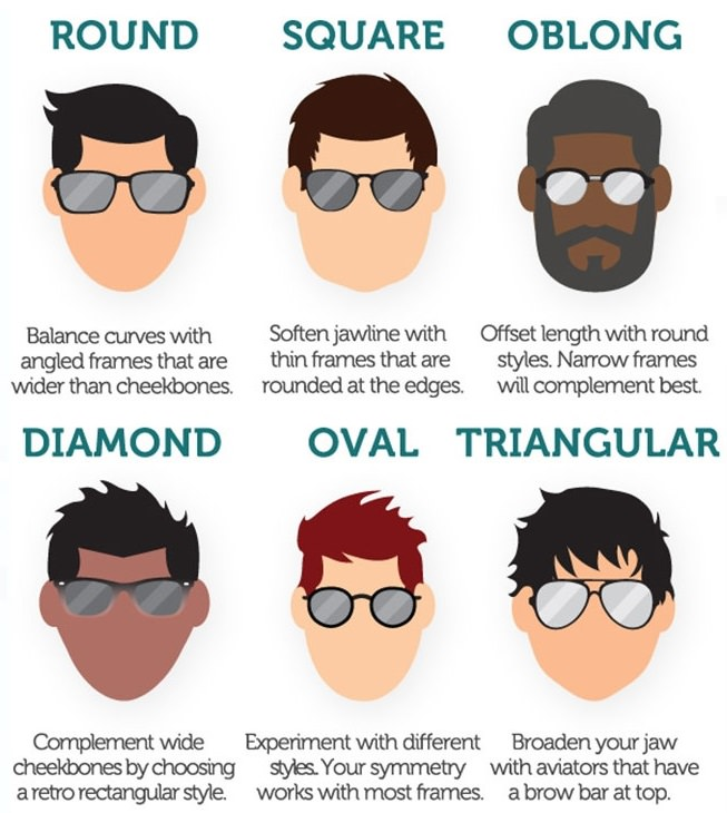 Sunglasses Guide For Men  how to choose perfect sunglasses according to face shape