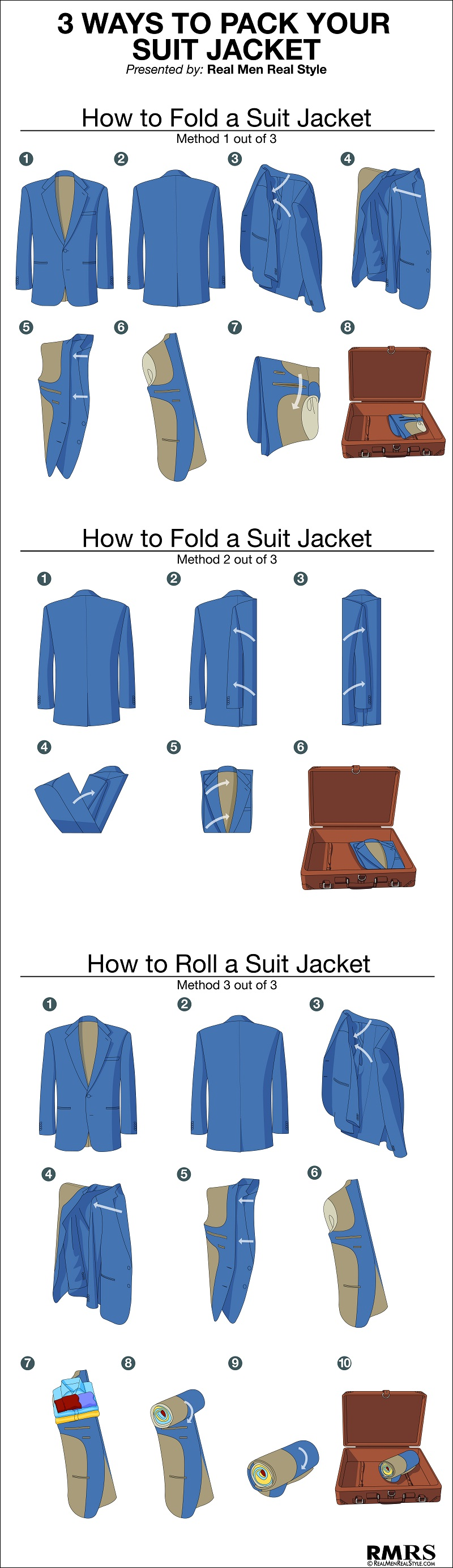 how to fold and roll a suit jacket for travel so it doesn't wrinkle