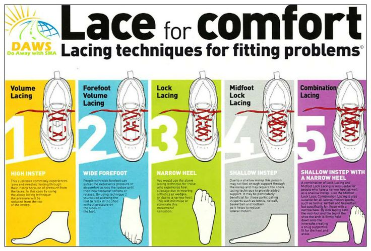 How To Lace Running Shoes For Numb Feet