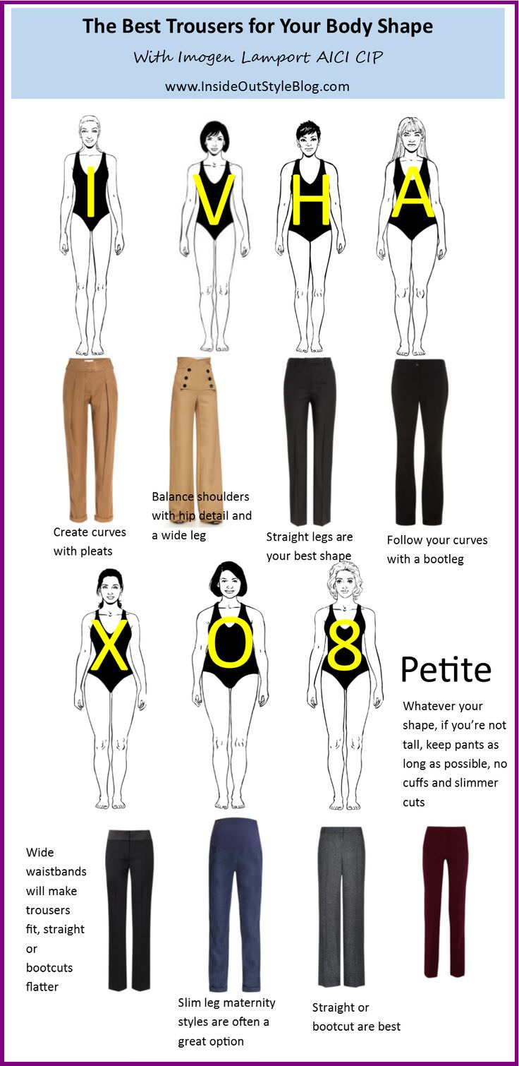 21 Insanely Useful Fashion Infographics For Women Part I