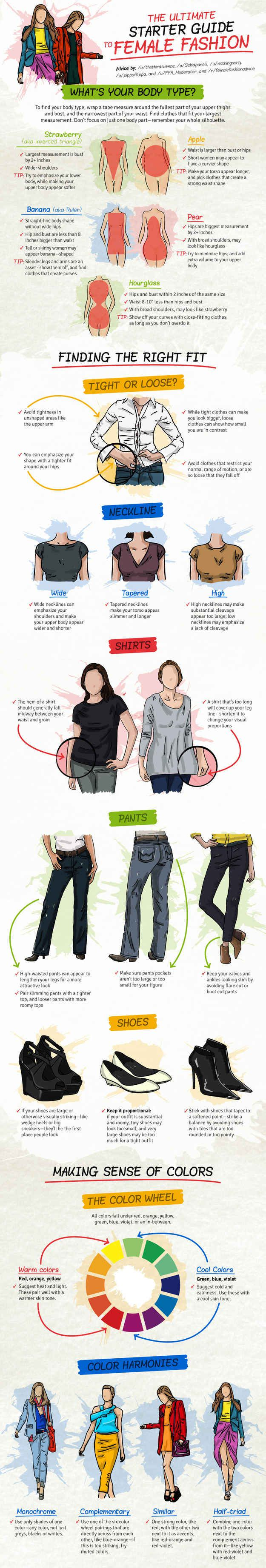 21 Insanely Useful Fashion Infographics for Women (Part-I ...