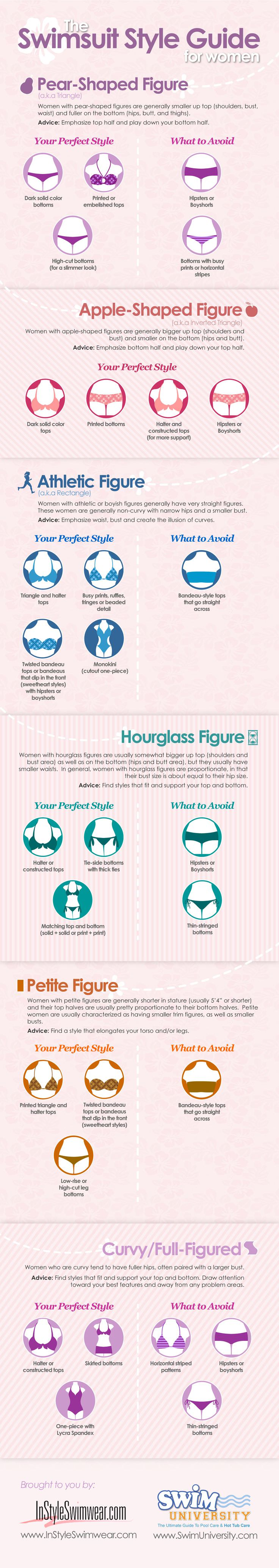 32 Amazingly Useful Fashion Infographics for Women (Part ...