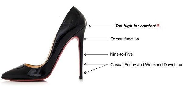 14 Brilliant Tricks to Wear High Heels without Pain ...
